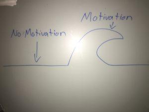 motivation-no-wave