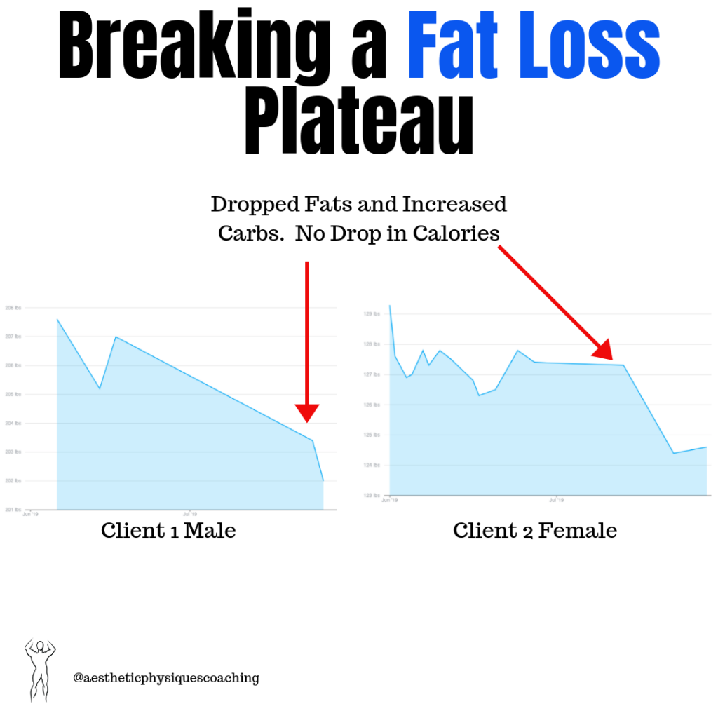 easy-ways-to-lose-weight-Clients