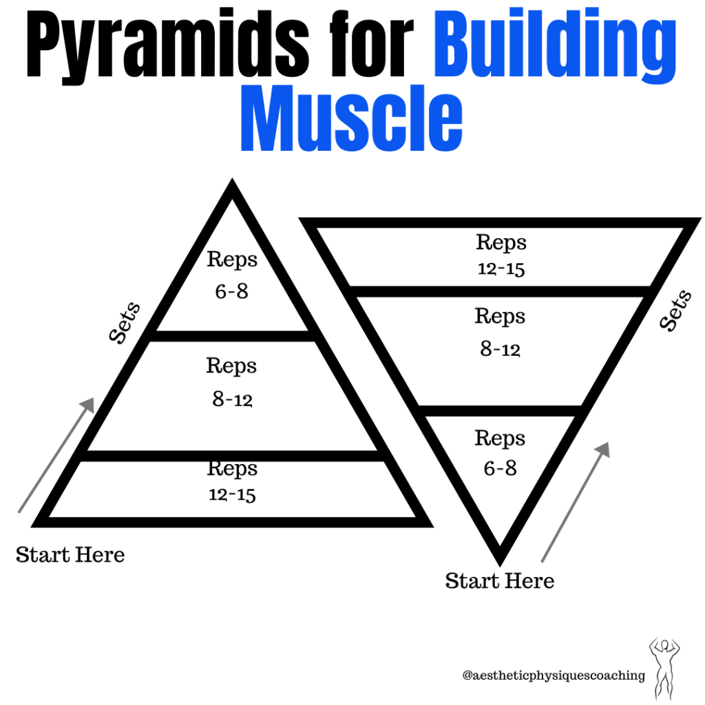 Rever-pyramid-training